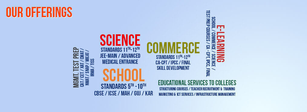 Our Offerings: School, Science, Commerce, Test Prep., E-Learning, Educational Services to colleges